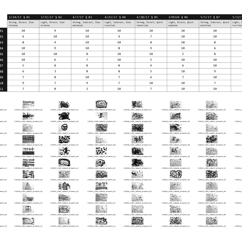 170927 LHSH Accuracy table