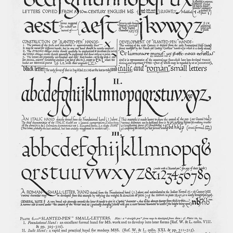 Teaching material by Edward Johnston in collaboration with Eric Gill (1909)