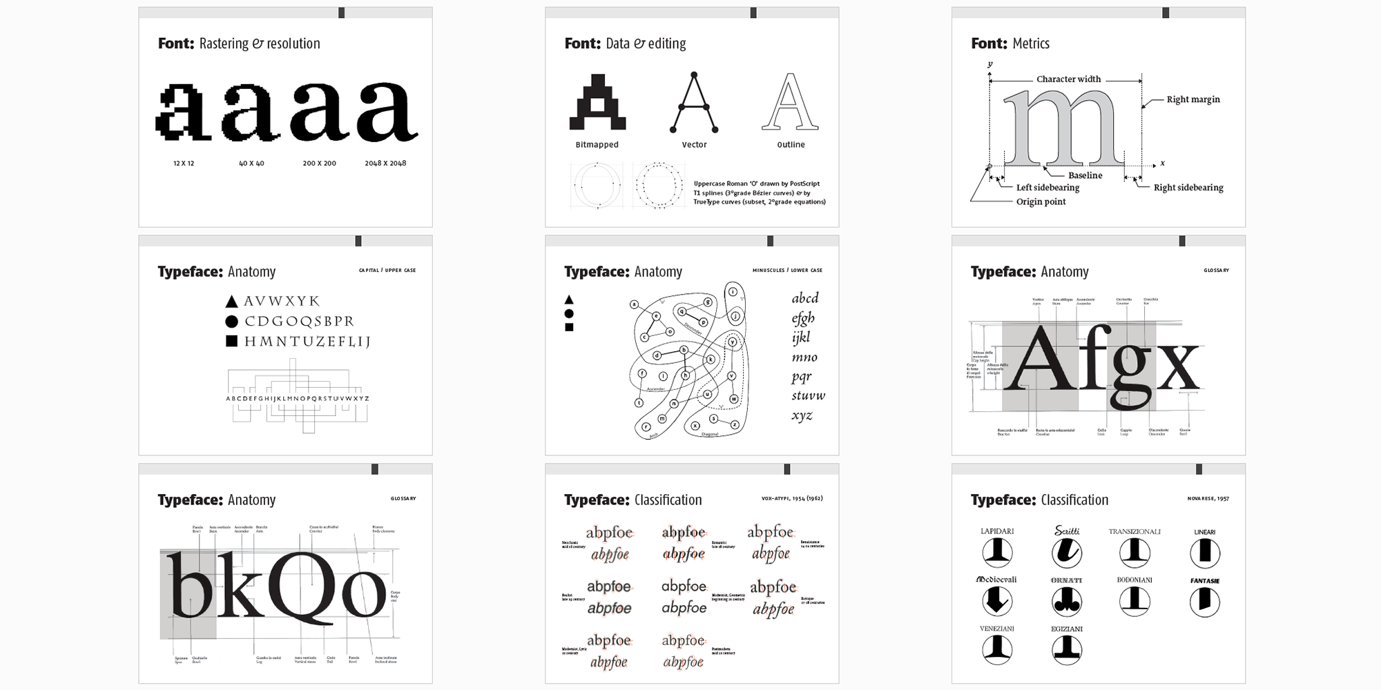 120510 Typography in Basic Principles: slides