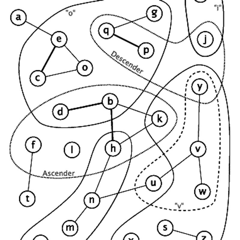 "lc ""Modules + Similars"""