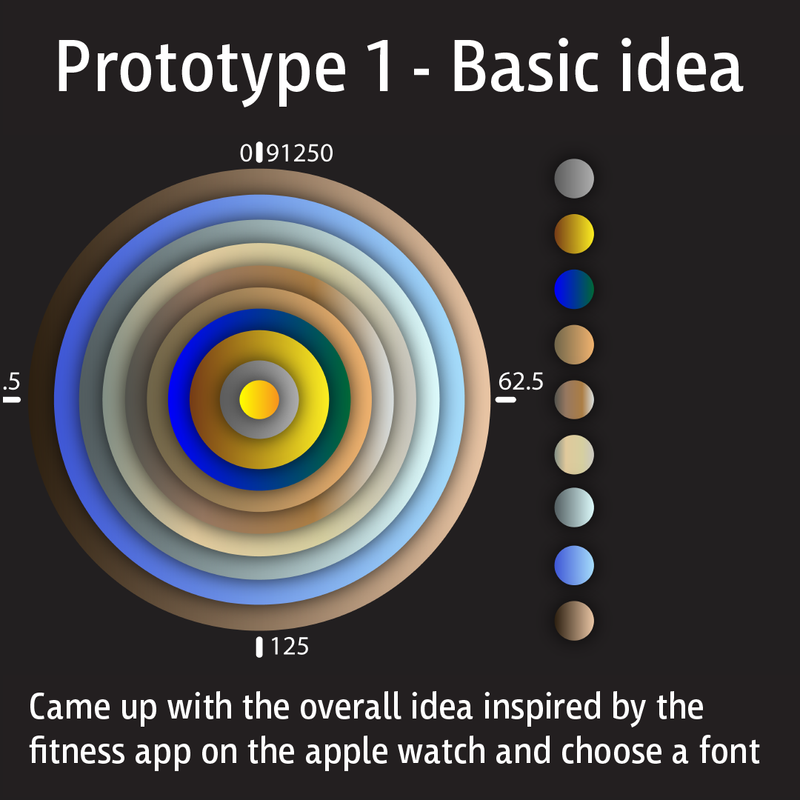 Solar System · Prototype #1