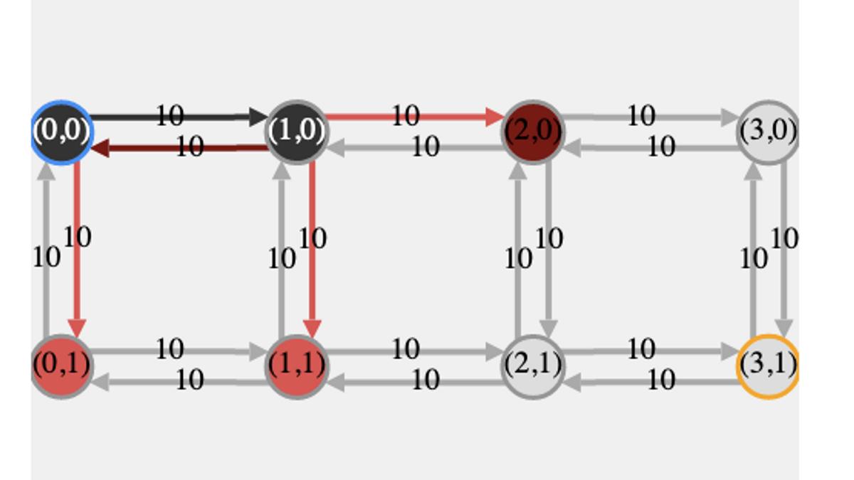 A* Visualization