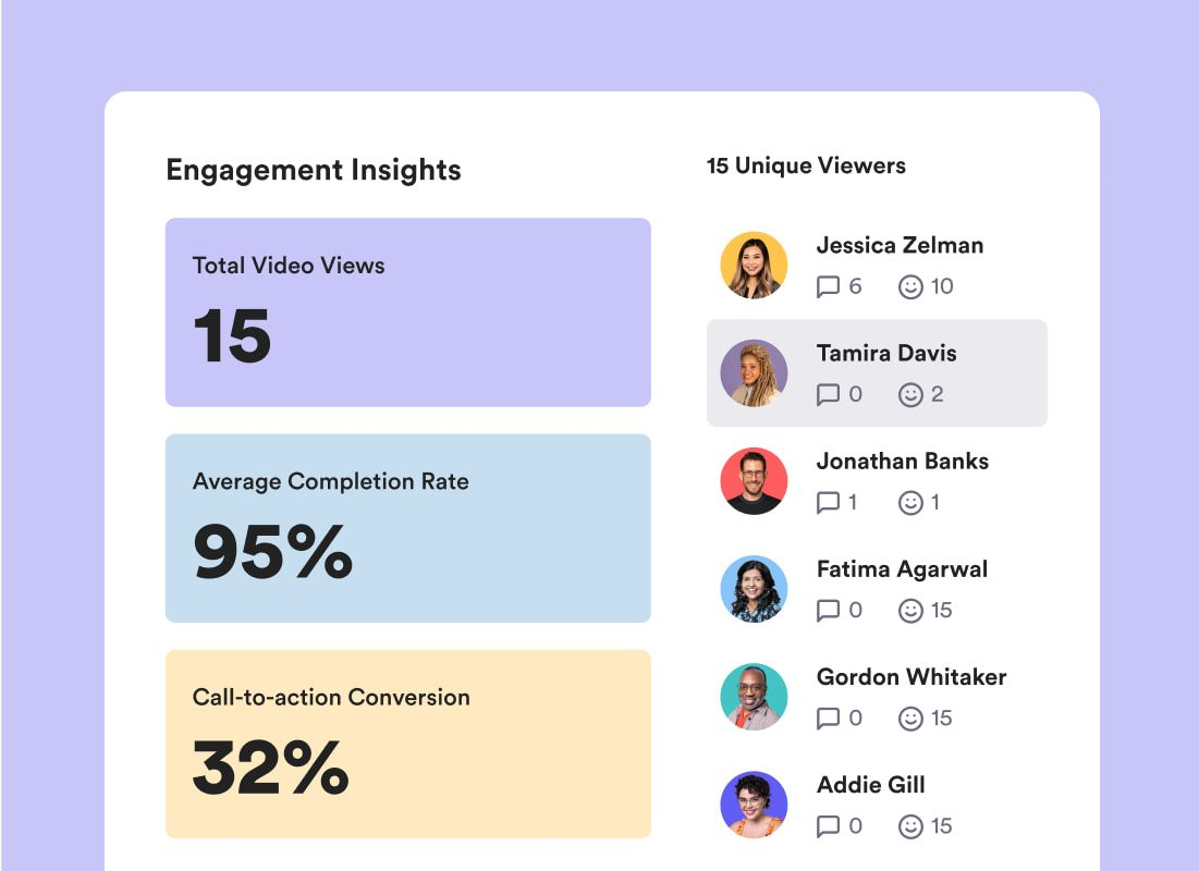 Engagement insights dashboard with number of views, total video views, average completion rate and call-to-action conversions.