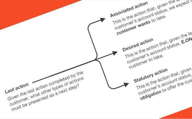 LADS mini-framework