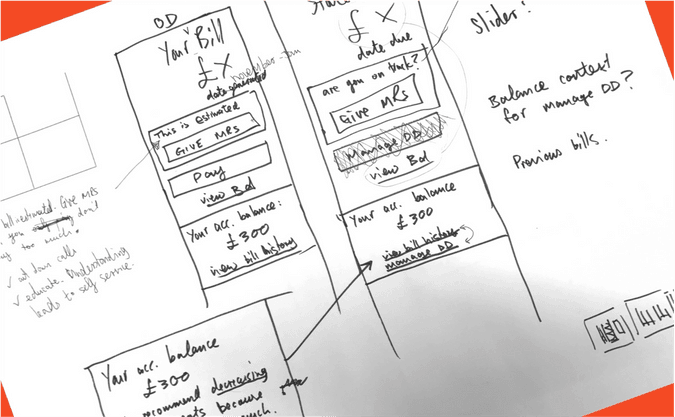 Step 2: sketch against the test acceptance criteria