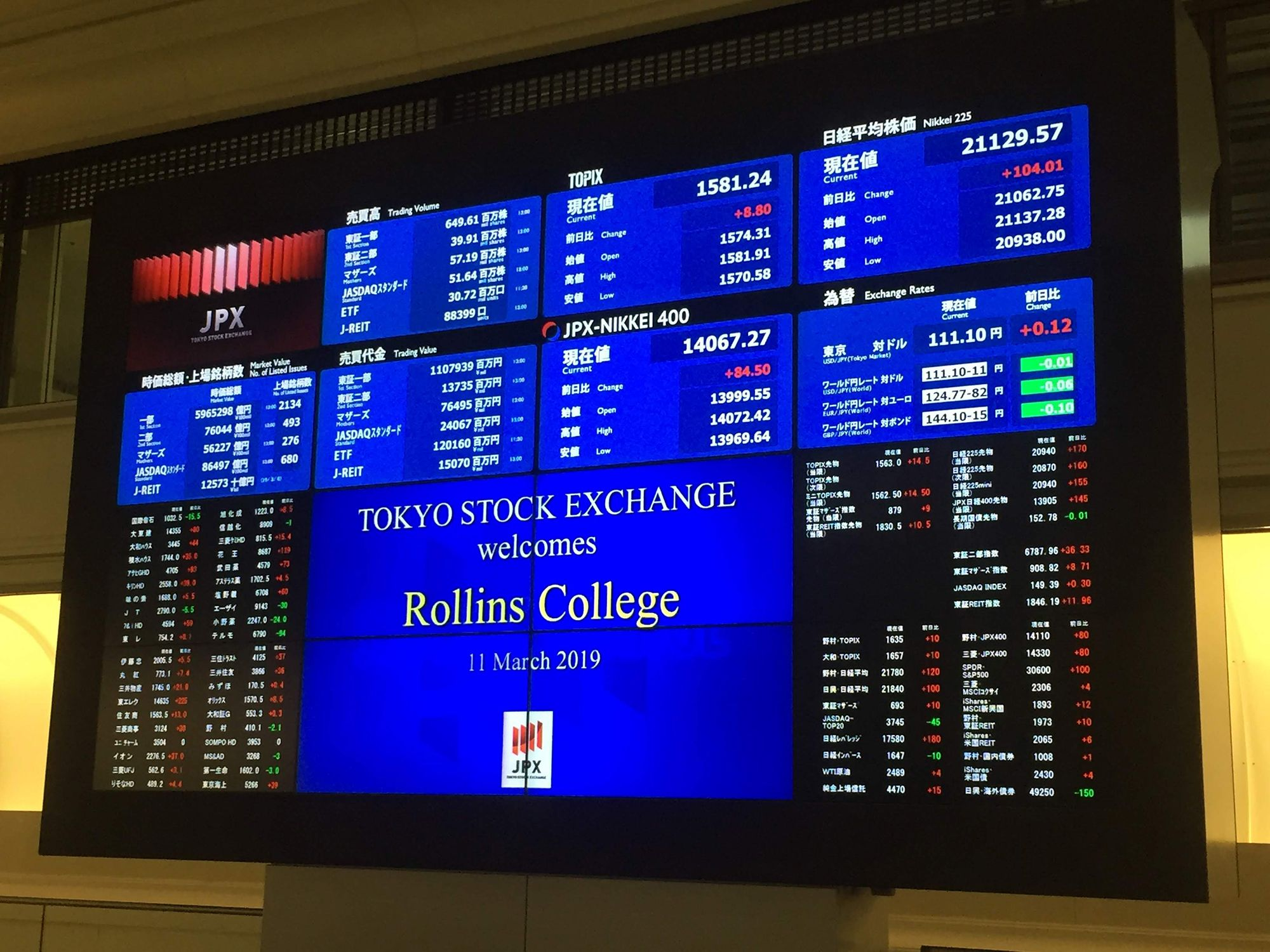 Stock ticker at the Tokyo Stock Exchange