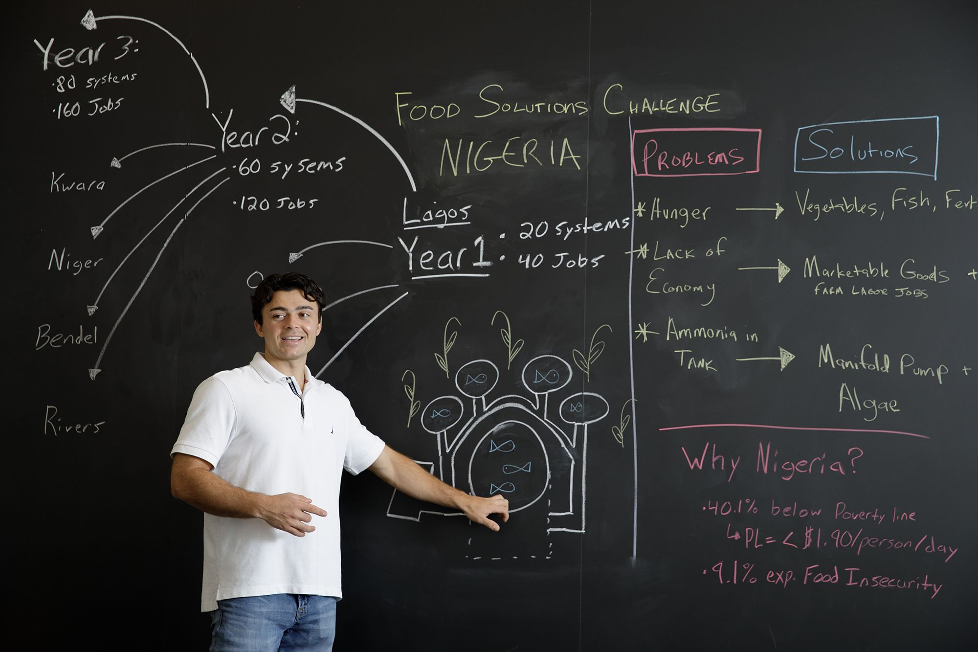 Colin Kelly '19 '21MBA in front of a chalkboard displaying his business plan for his startup venture.