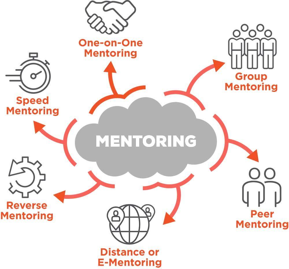 mentoring banner