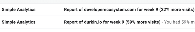 Simple analytics email subject lines