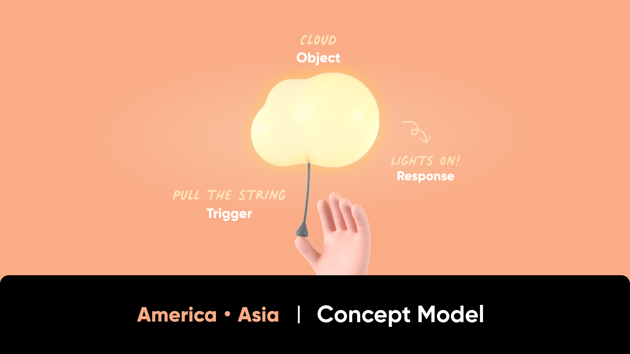 ProtoPie Beginner Workshop thumbnail for America and Asia