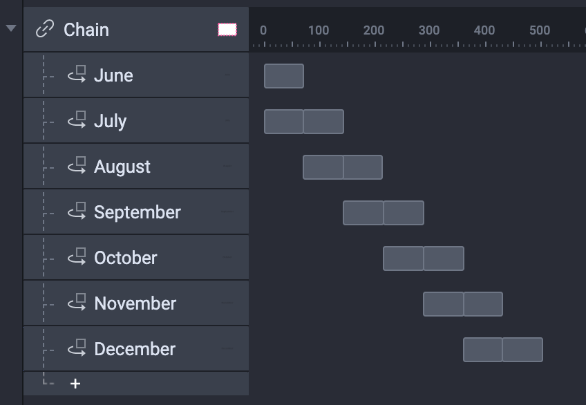 The process needs to be repeated for each of the month layers
