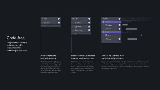 ProtoPie's intuitive UI makes composing code-free