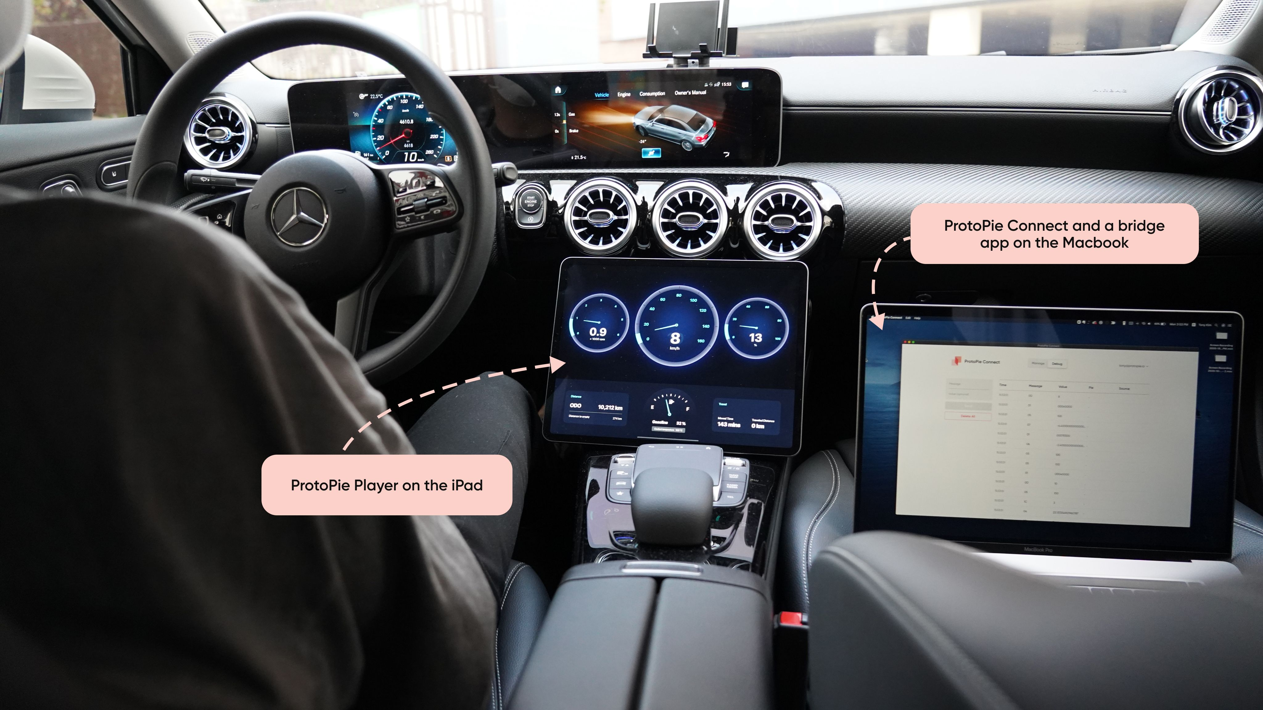 overall process how in-car experience works with protopie player and connect