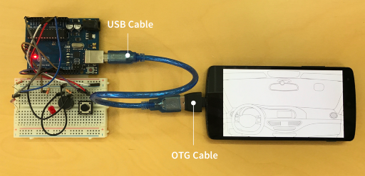 The USB cable is connected via the OTG cable
