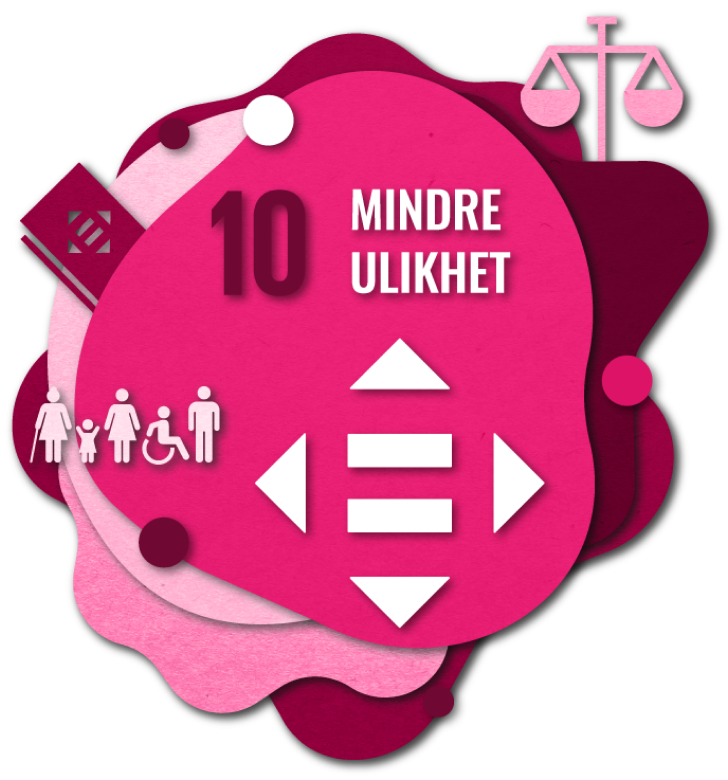 Bærekraftsmål nummer 2: Mindre ulikhet