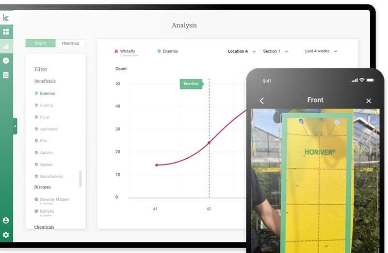 Voorbeeld van het Natutec applicatie dashboard