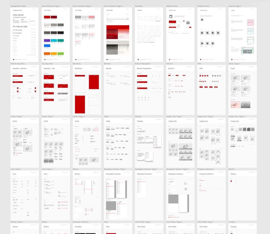 Een deel van ons Commander Design System
