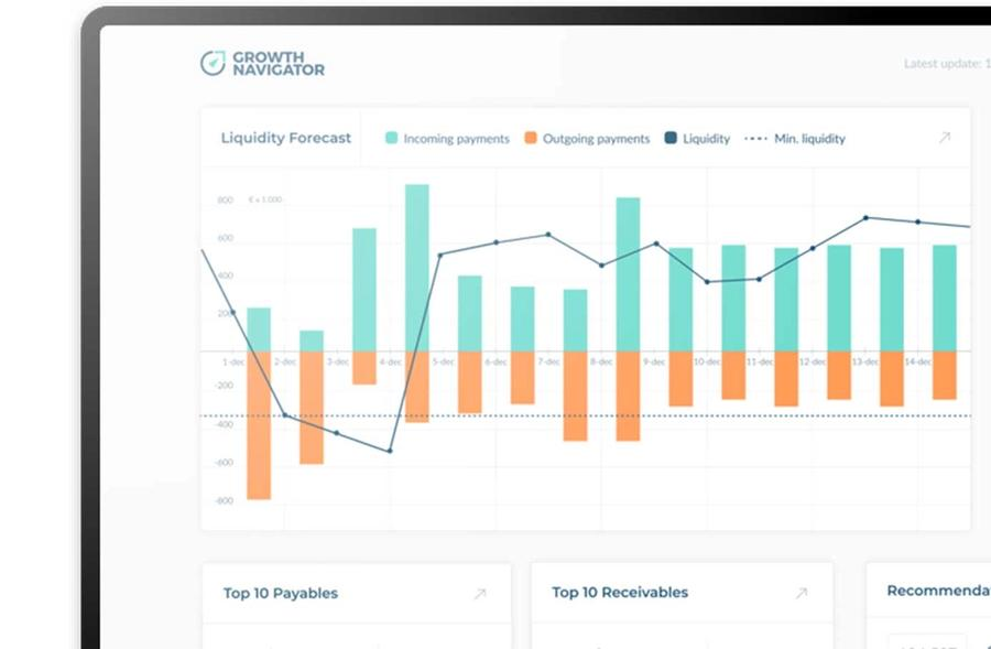 Growth Navigator dashboard preview
