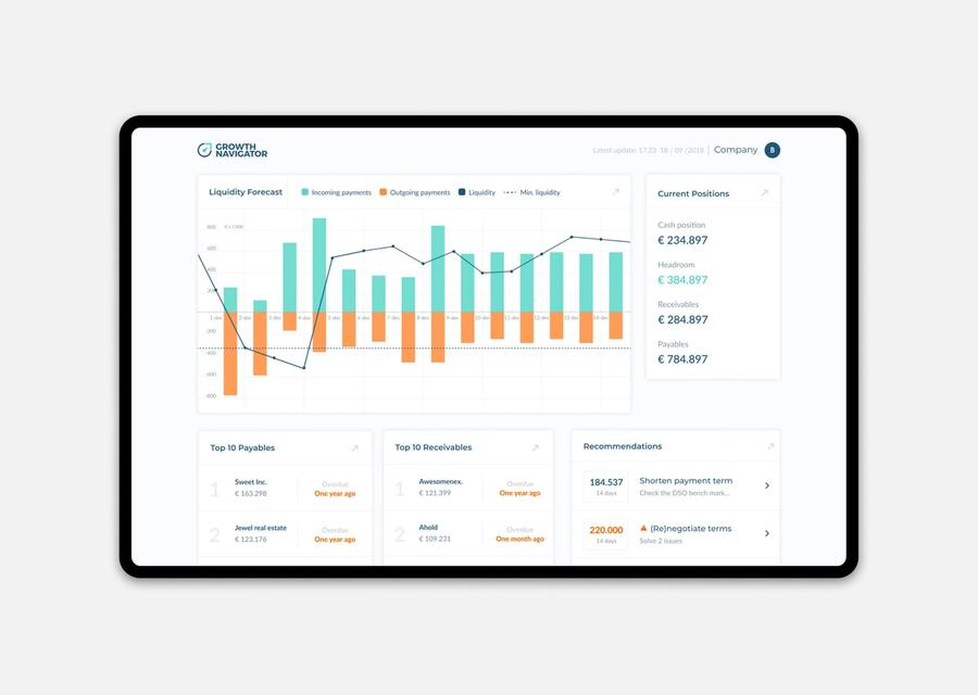 Het Growth Navigator dashboard