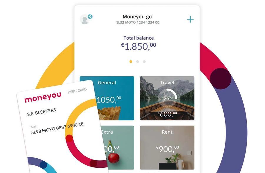 Afbeelding met het rekeningoverzicht in de app en een bankpas