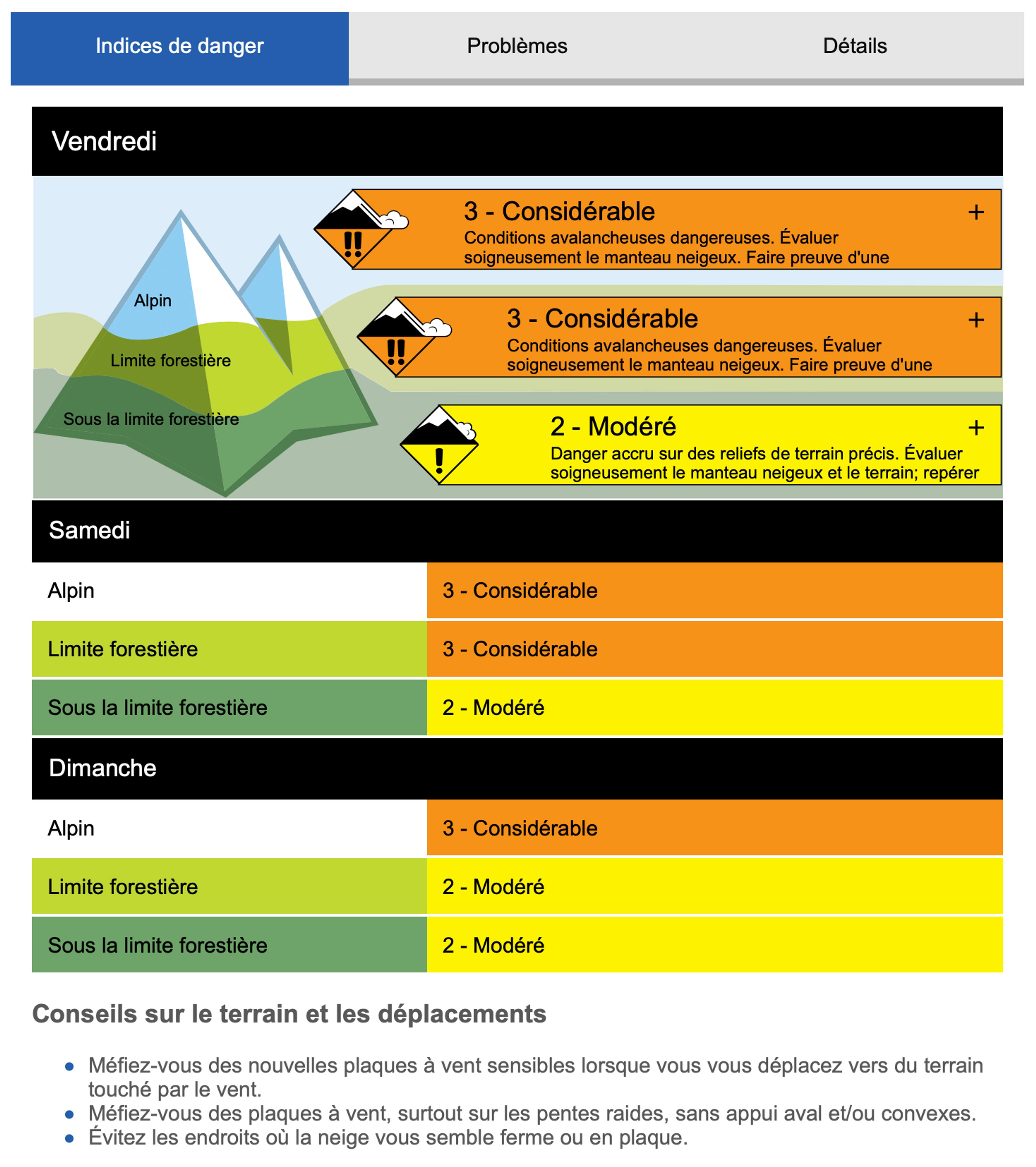 La première page de la prévision d'avalanche vous donne un aperçu des risques d'avalanche de la journée ainsi que la tendance des deux prochains jours.