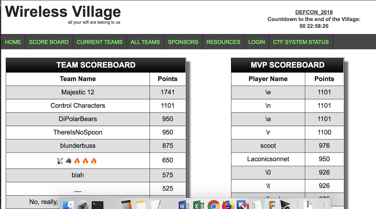 Wireless Village Scoreboard