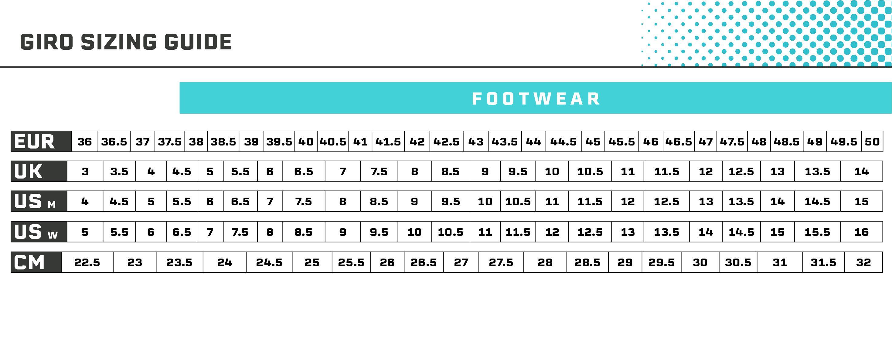 Giro Footwear Guide