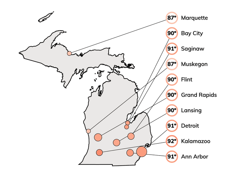 Hot temperatures for cities in Michigan, based on the top 2% of maximum temperatures historically.