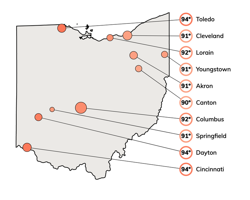 Hot temperatures for cities in Ohio, based on the top 2% of maximum temperatures historically.