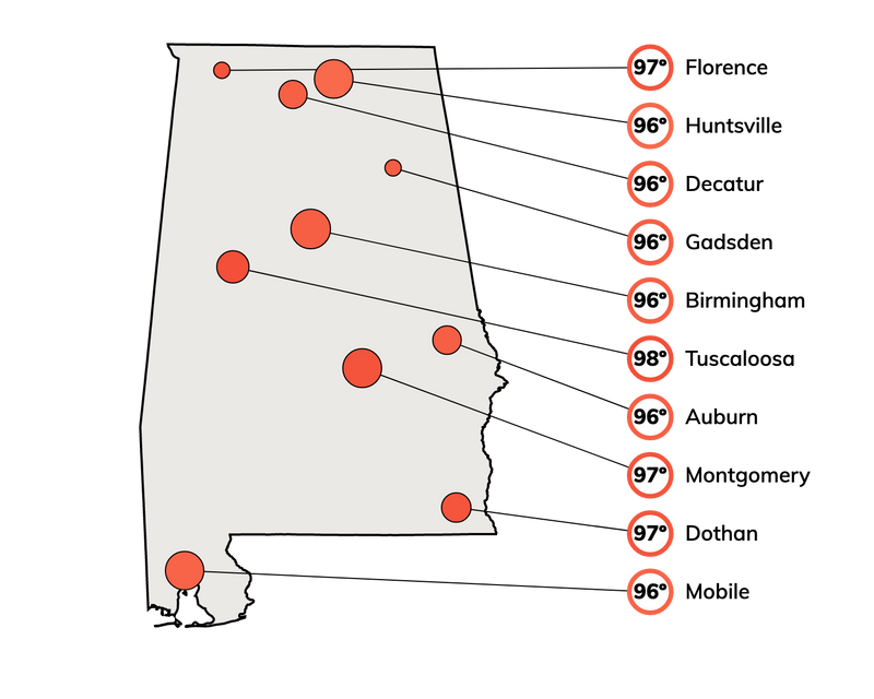 Hot temperatures for cities in Alabama, based on the top 2% of maximum temperatures historically.