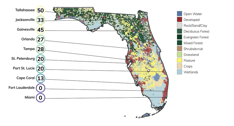 Map showing land cover in Florida and typical fire risk, out of 100, for buildings at risk in different cities in Florida.