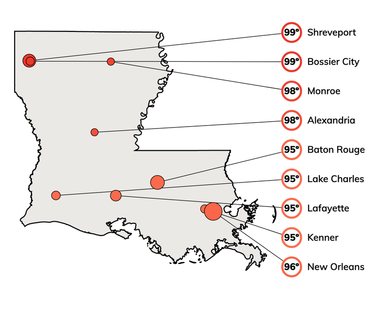Hot temperatures for cities in Louisiana, based on the top 2% of maximum temperatures historically.