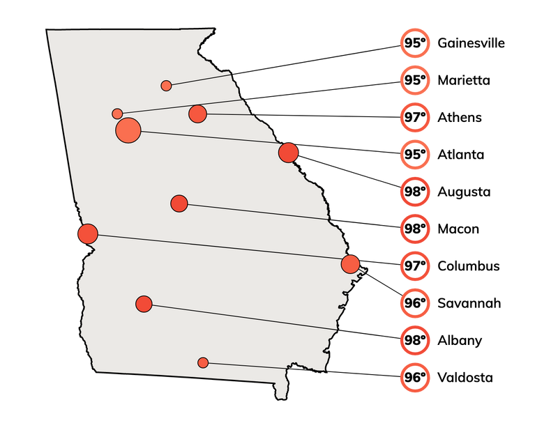 Hot temperatures for cities in Georgia, based on the top 2% of maximum temperatures historically.