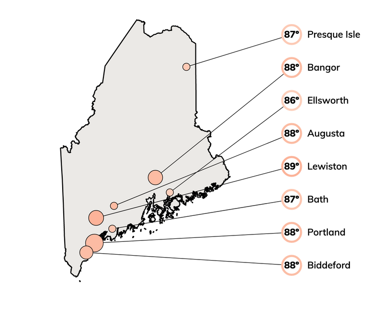 Hot temperatures for cities in Maine, based on the top 2% of maximum temperatures historically.