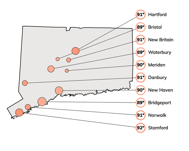 Hot temperatures for cities in Connecticut, based on the top 2% of maximum temperatures historically.