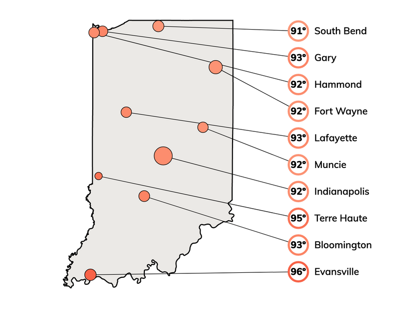 Hot temperatures for cities in Indiana, based on the top 2% of maximum temperatures historically.