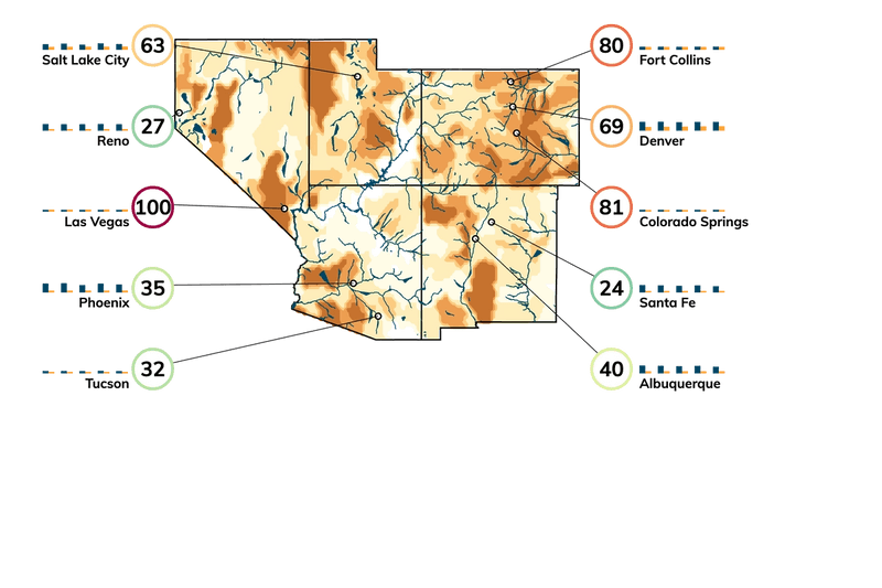 Map showing severity of drought in and near Nevada. Bar charts showing projected water supply and demand 2020 through 2060 for cities in the region.