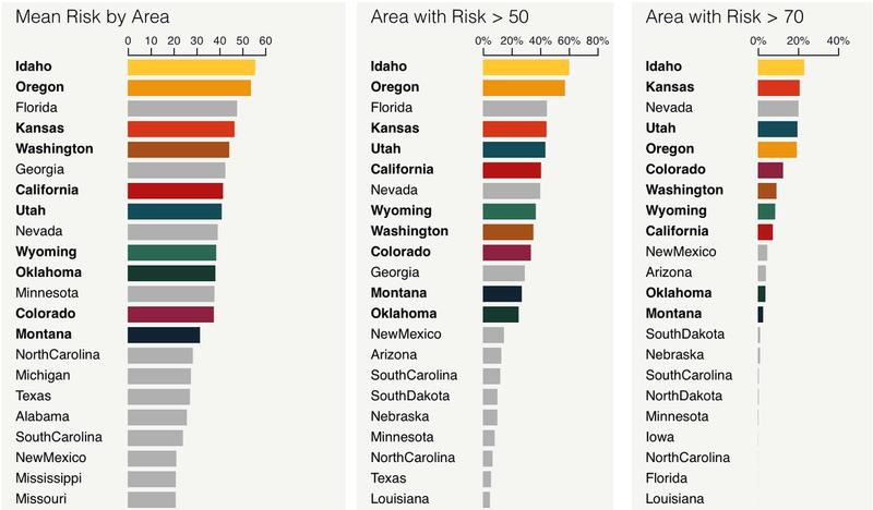 States with the most wildfire risk