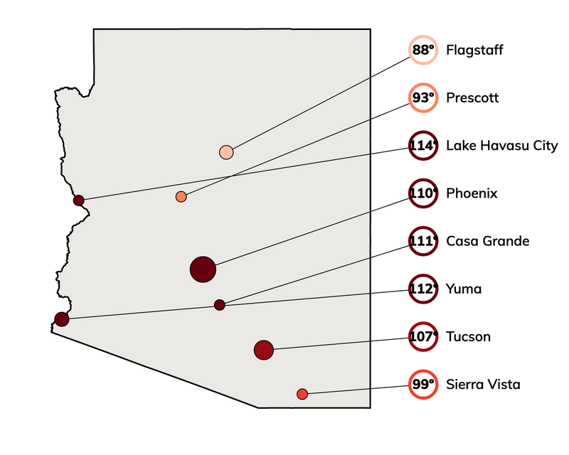 Hot temperatures for cities in Arizona, based on the top 2% of maximum temperatures historically.
