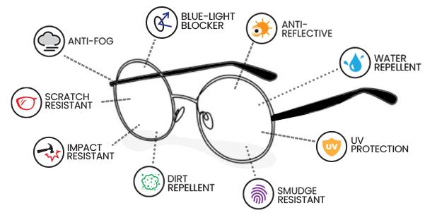 Lens Bundle