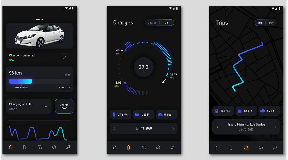 MET3R Smart Charging App released to iOS and Android