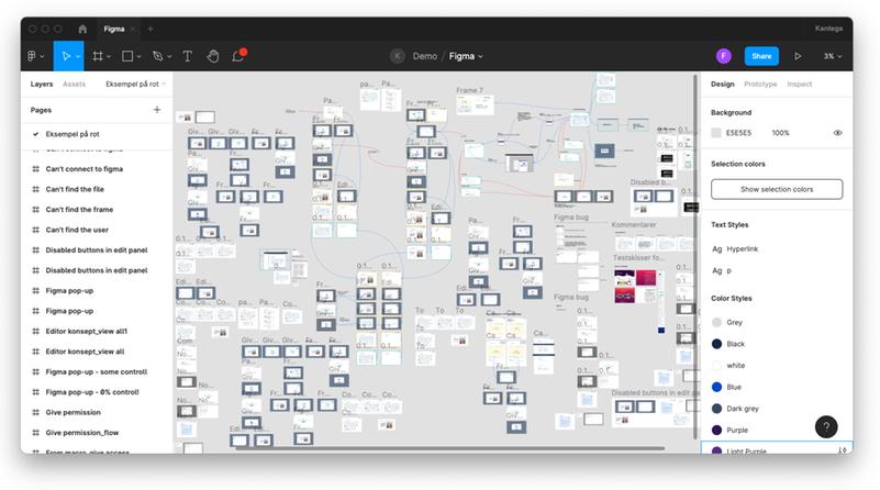 Skjermbilde fra designverktøyet Figma. Mange er inne og jobber samtidig. Piler, linjer og bokser overalt. Et stort og rotete bilde.
