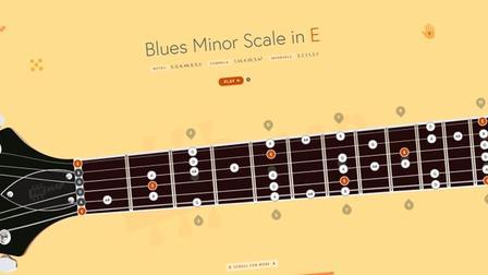 Fretmap - Guitar Tool