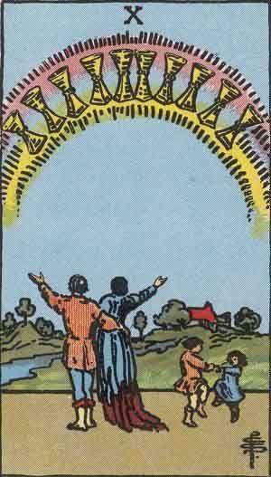 Ten of Cups Tarot Card