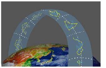 Diagram showing ascendant above earth