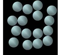 entropy balls
