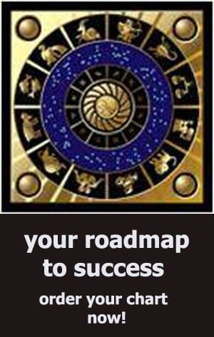 Roadmap for success order reports banner