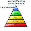 Abrahams maslows heirarchy of needs