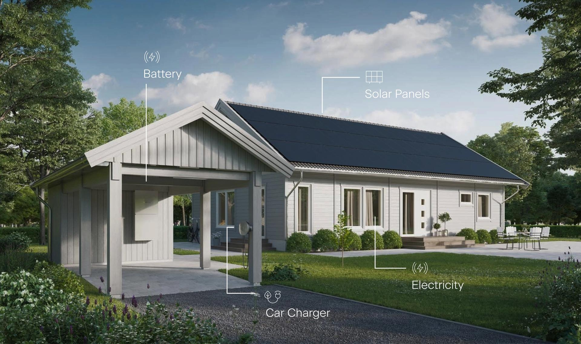 Svea solar - A house with installed products