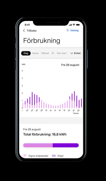 Svea solar - green energy mobile app